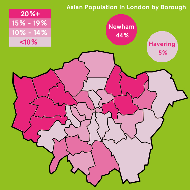 Map of London showing percentage of Asian population in each Borough
