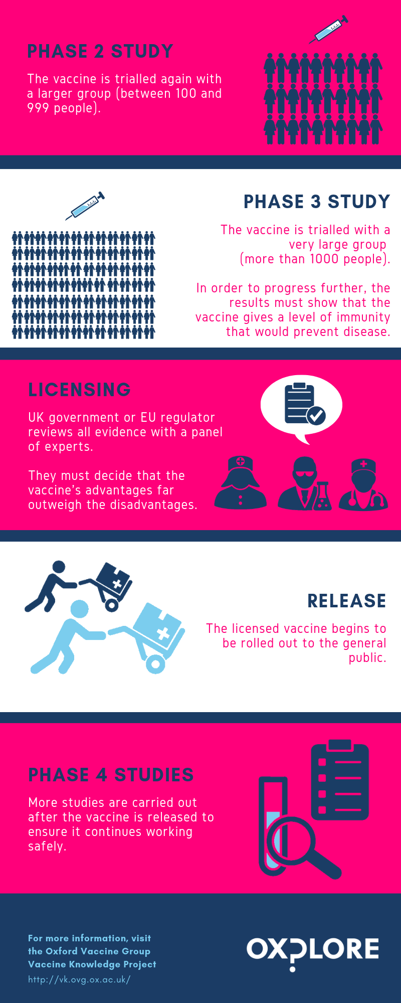 Vaccines infographic Part 2
