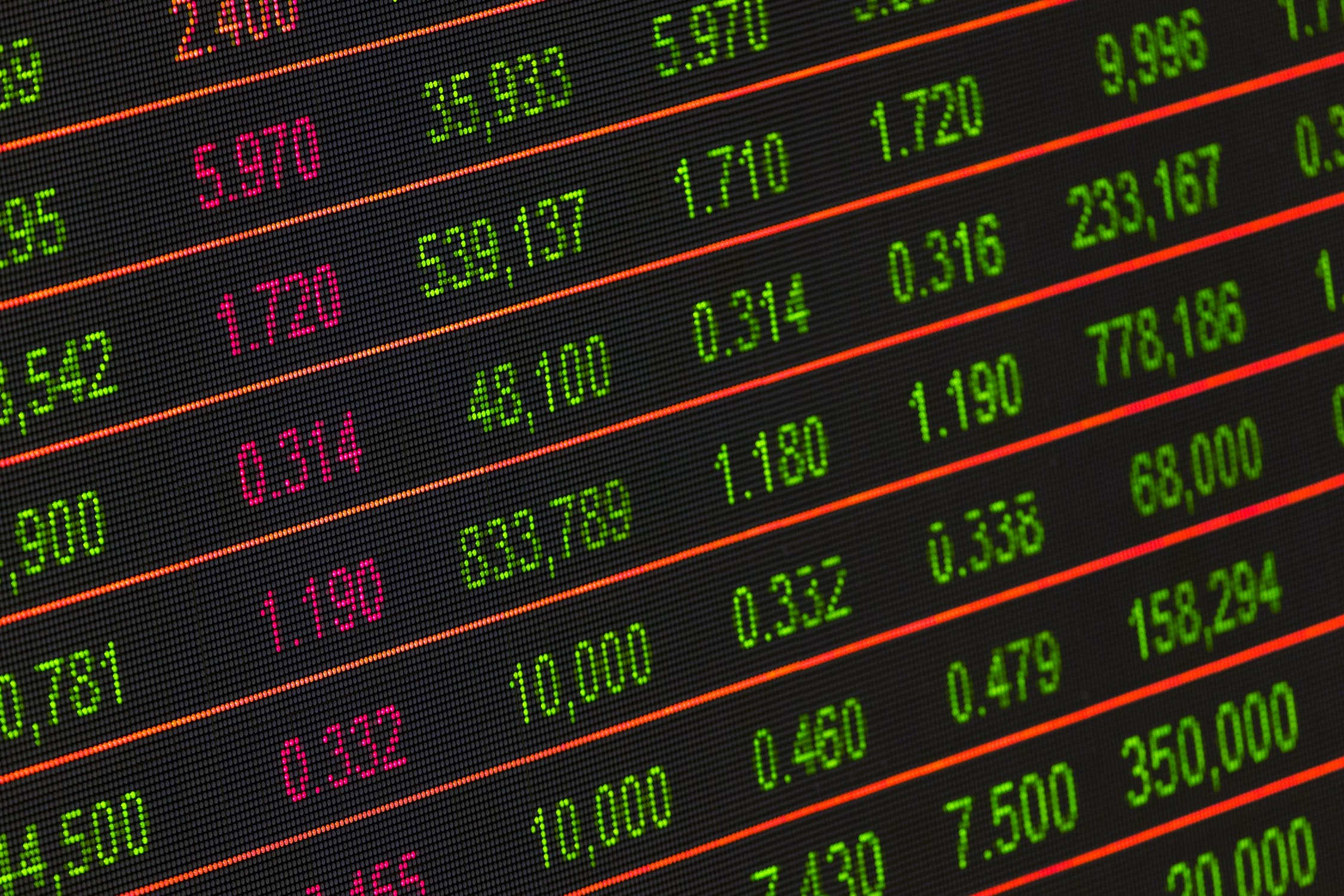 Close up of a stock market screen
