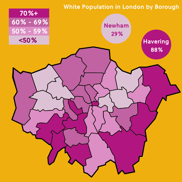 Map of London showing percentage of Whitepopulation in each Borough